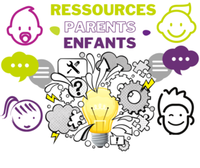 Ressources Parents - Enfants